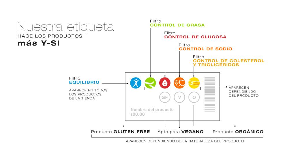 filtros comida sana